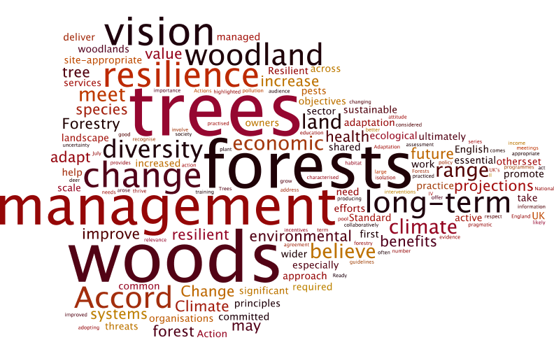 resilient woodlands campaign